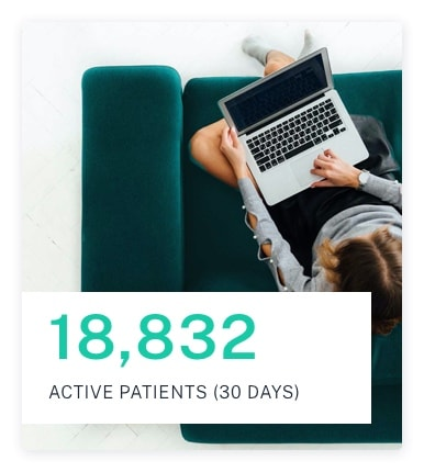 Active Patients